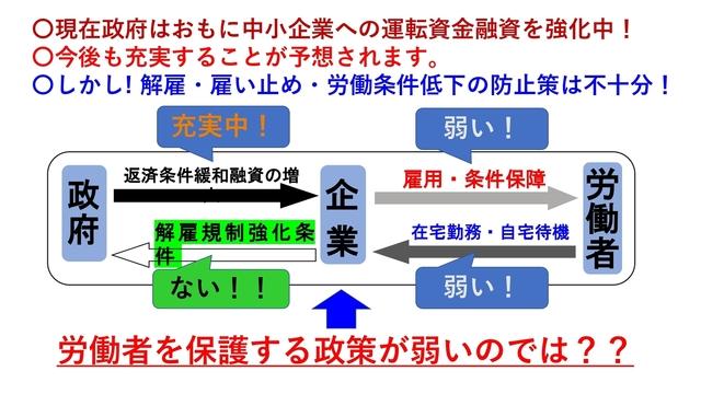 解雇規制条項を融資の条件に!_page-0002.jpg